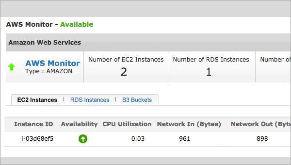 Amazon Ec2 Instances