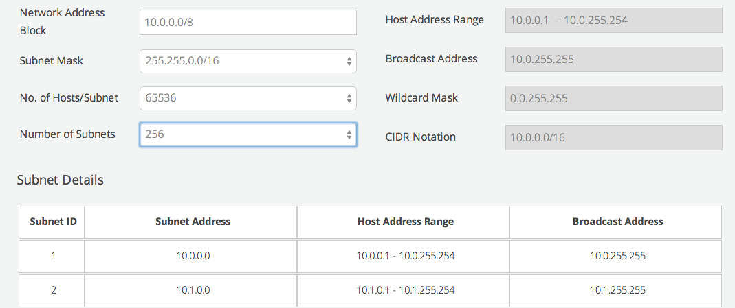 Site24x7 Subnet Calculator for IPv4 and IPv6: Network IP