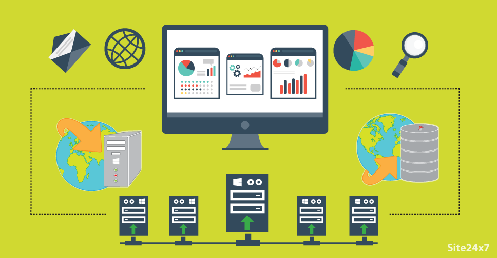 Site24x7 Adds IIS and SQL Server Monitoring Capabilities - Site24x7 Blog