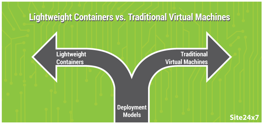virtual machine vs container