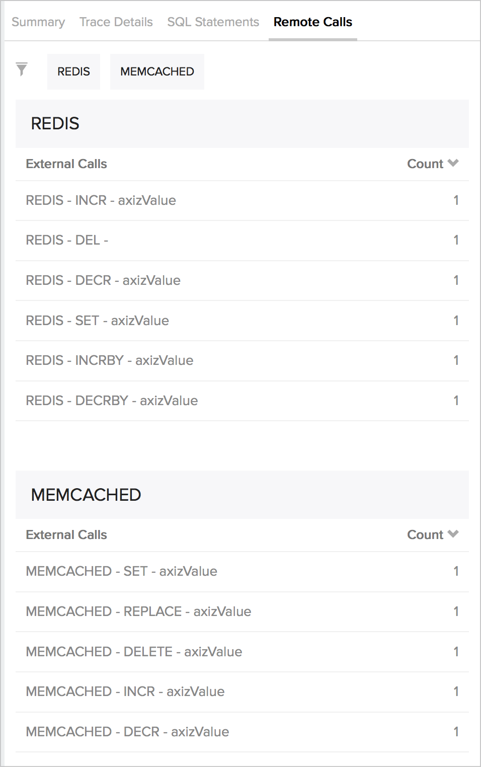 Remote calls