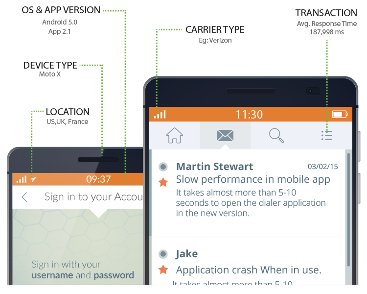 Mobile Application Performance Management