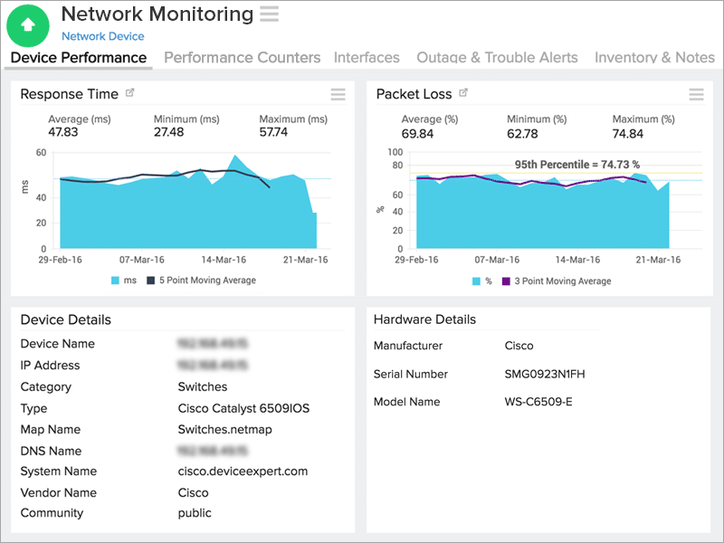Device Performance Visibility