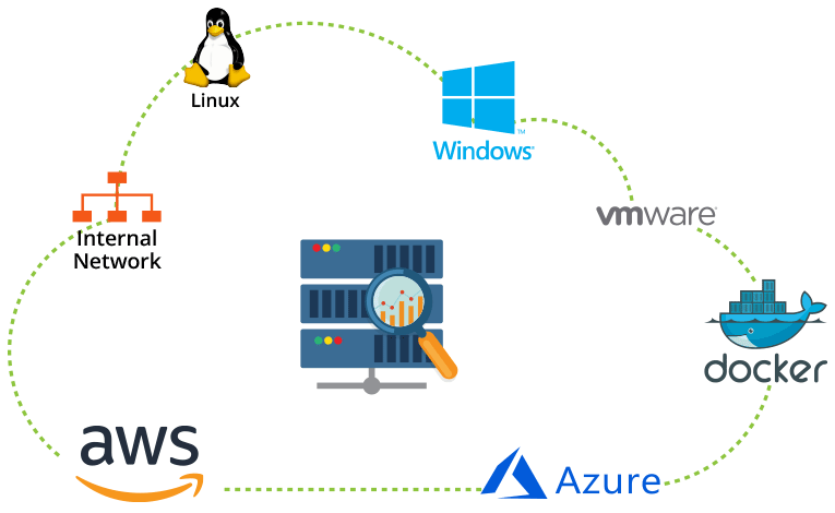 Monitor Windows and Linux server performance.